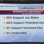 New Poll Finds Former VP Joe Biden Holds Lead Over President Trump