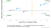 IMAX Corp. breached its 50 day moving average in a Bearish Manner : IMAX-US : October 18, 2017