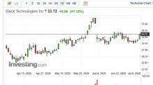 Slack宣布收購軟體服務公司Rimeto 股價上漲逾7%