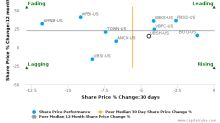 Union Bankshares Corp. breached its 50 day moving average in a Bearish Manner : UBSH-US : November 10, 2017