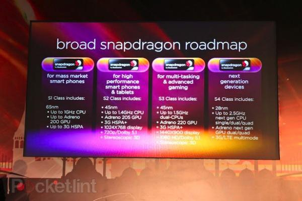 Qualcomm unveils Snapdragon roadmap, 2.5GHz CPUs coming early next year