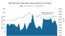 Analyzing the S&P 500 Index in the Week Ending June 1