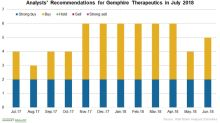 What's behind Gemphire Therapeutics' Stock Price Rise