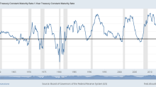 A recession is coming – but this isn't it