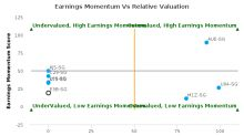 Wee Hur Holdings Ltd. breached its 50 day moving average in a Bullish Manner : E3B-SG : March 2, 2017