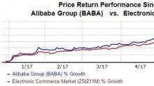 Alibaba Soars on Solid Revenue Outlook: 6 ETFs to Tap