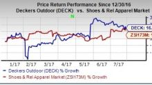 Deckers Outdoor (DECK) Posts Narrower-than-Expected Q1 Loss