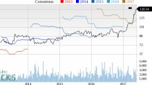 ANSYS (ANSS) Up 7% Since Earnings Report: Can It Continue?