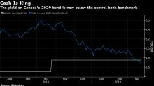 Canada Bonds Due in More Than a Decade Yield Less Than Cash