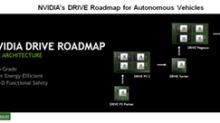 NVIDIA Expands its One-Architecture Approach to Automotive