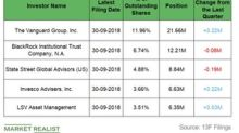 Institutional Activity in Entergy in Q3 2018