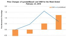 LyondellBasell Raises Its Cash Dividend Rate