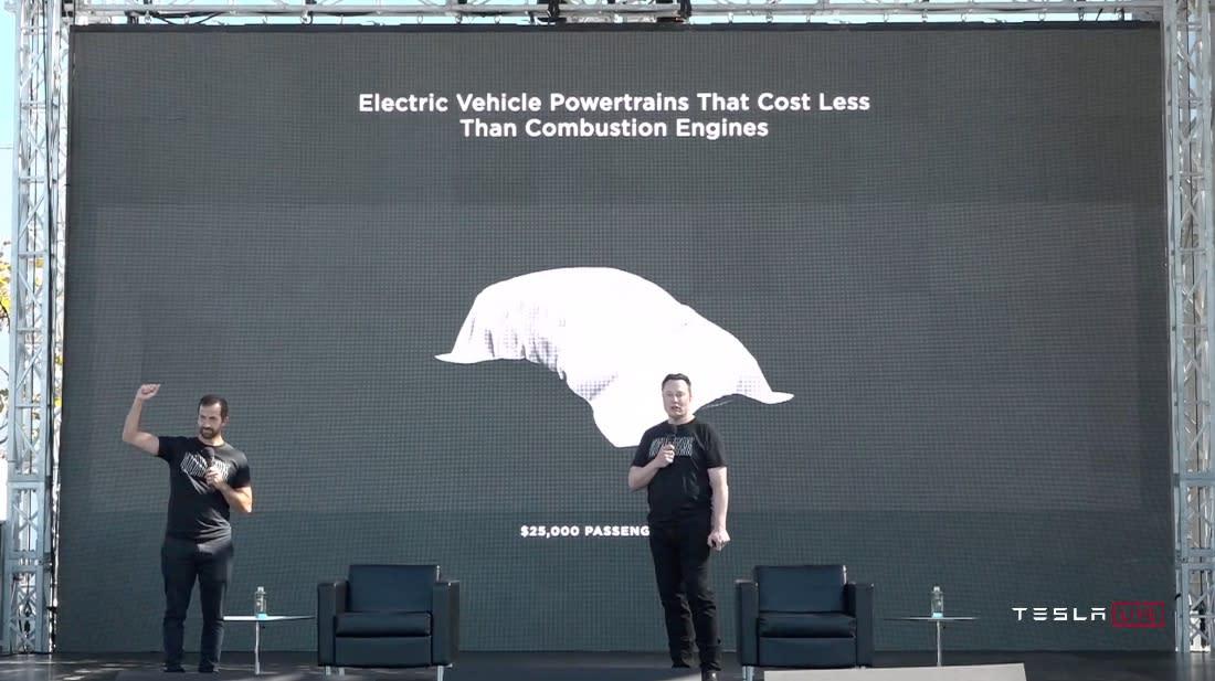 Tesla Battery Day 42