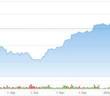 Goldman Sachs: 3 Healthcare Stocks to Snap Up Now