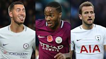 Which English side will go furthest in the Champions League?