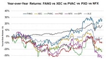 Performance Comparison: FANG, XEC, PVAC, PXD, and NFX