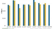 Will Duke Energy Report Higher Second-Quarter Revenues?