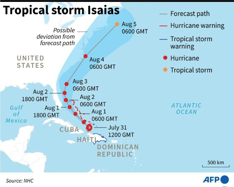 Hurricane Isaias lashes Bahamas on way to coronavirus-hit Florida