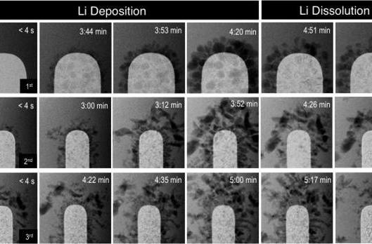Here's how a lithium-ion battery degrades over time