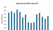 A Look at Spain's Service PMI in May