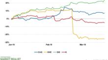 Conagra Brands Has a Low Valuation