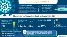 Global Fruits and Vegetables Coatings Market Analysis With COVID-19 Recovery Plan and Strategies for the Consumer Staples Industry | Technavio
