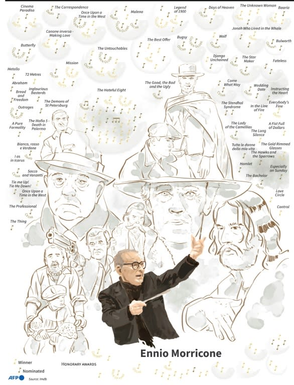 Awards and nominations won by Italian composer, Ennio Morricone, who died at the age of 91. (AFP Photo/)