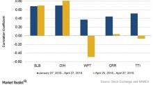 How Schlumberger Reacted to Crude Oil Prices Last Week