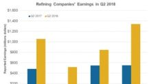 How Refiners' Earnings Looked in Q2 2018