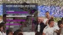 Real Madrid - Ces Français qui ont conquis l'Espagne