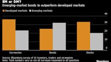Emerging-Market Watchers Say Another Sell-Off Is Approaching