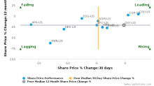 Occidental Petroleum Corp. breached its 50 day moving average in a Bearish Manner : OXY-US : August 17, 2017