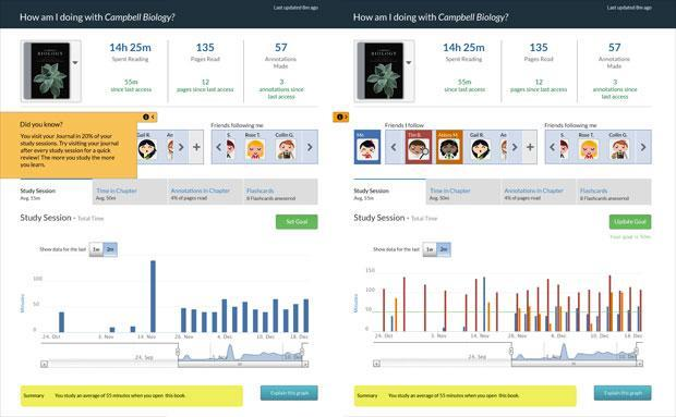 Kno launches 'Kno Me' interactive textbook metrics, lets you study your studying
