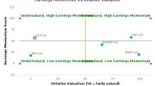 One Liberty Properties, Inc. breached its 50 day moving average in a Bearish Manner : OLP-US : July 3, 2017