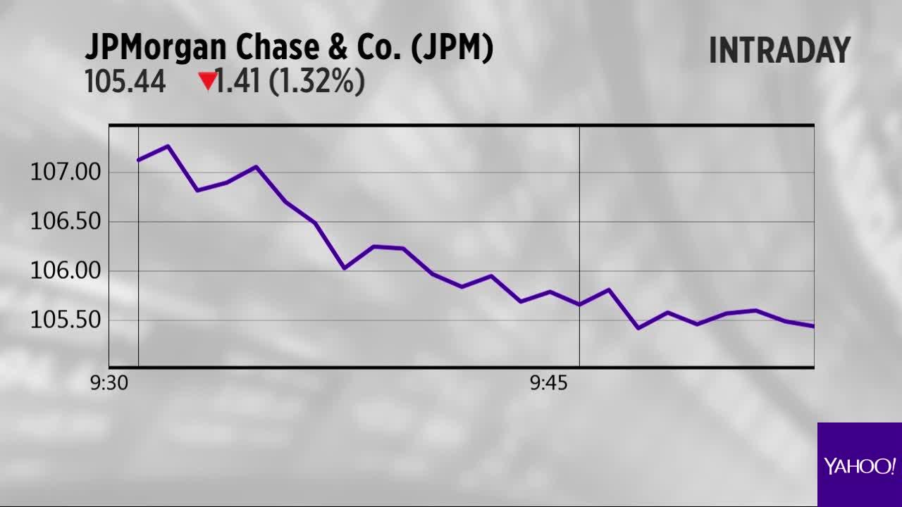 Jp morgan chase johnson johnson and diageo are the yahoo finance jp morgan chase johnson johnson and diageo are the yahoo finance charts of the day video reheart Images