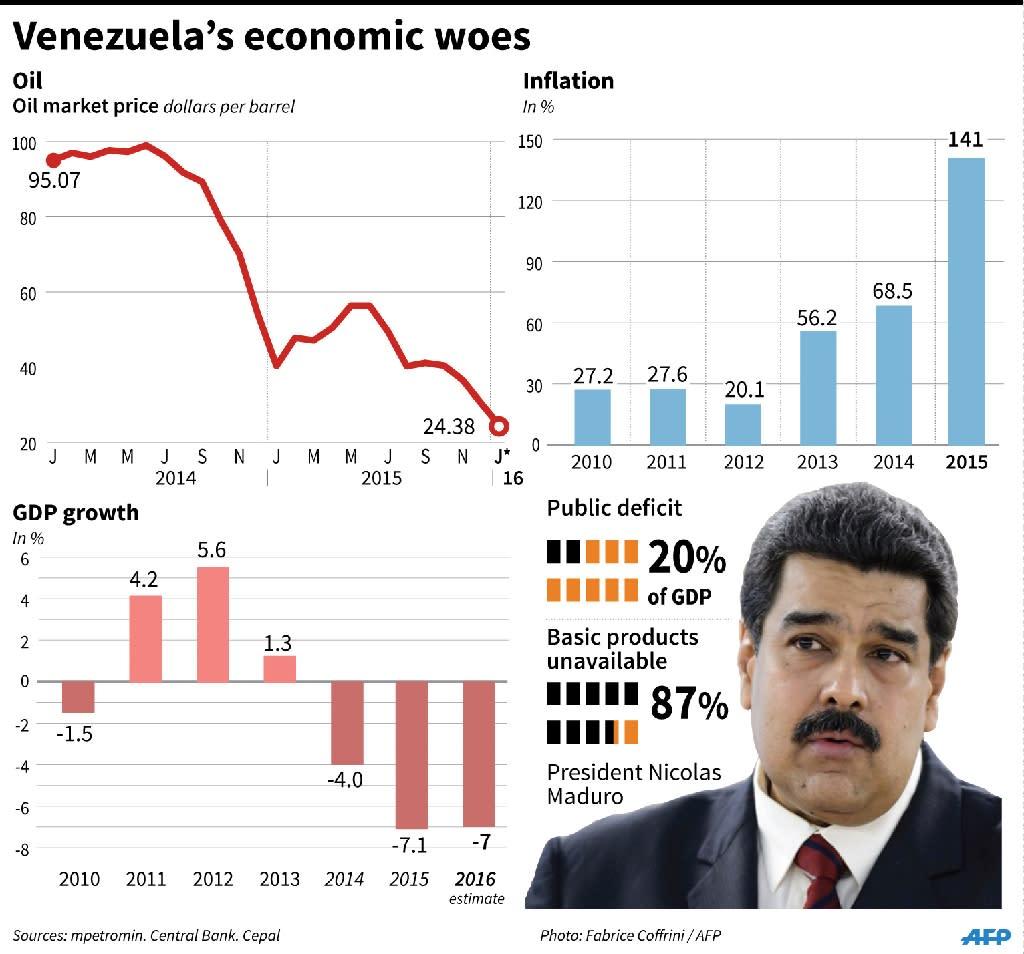 Venezuela's economic crisis (AFP Photo/Gustavo Izús, tm)