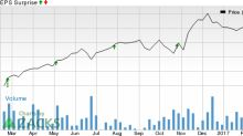 Should You Sell Curtiss-Wright (CW) Before Earnings?