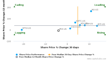 Inphi Corp. breached its 50 day moving average in a Bearish Manner : IPHI-US : November 3, 2017