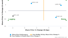 Intu Properties Plc breached its 50 day moving average in a Bearish Manner : INTU-GB : April 21, 2017