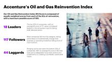 Oil and Gas Companies Most Committed to Radical Reinvention Expect Twice the Revenue and Margin Growth of Those Least Committed, Accenture Report Finds