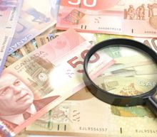 USD/CAD Daily Forecast – Canadian Dollar Rebounds After Sell-Off