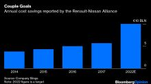 The Not-So-Irreversible Renault-Nissan Allliance