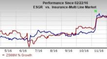 Enstar Group (ESGR) to Sell Affiliate to Global Bankers Unit
