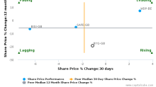 Big Yellow Group Plc breached its 50 day moving average in a Bearish Manner : BYG-GB : December 29, 2016