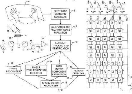 Apple patent applications reveal updated multi-touch system