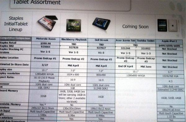 Staples leak reveals April / June ship dates for Acer Iconia Tab, Toshiba tablet