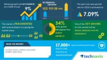 Small Animal Imaging Market - Roadmap for Recovery from COVID-19   Rising Demand for Pet Insurance to Boost Market Growth   Technavio