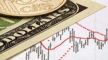 EUR/USD Pronóstico de Precios Diario: El Euro Encontrando Soporte