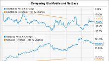 Better Buy: Glu Mobile vs. NetEase
