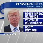 New poll shows 10 point spike in support for impeaching Trump